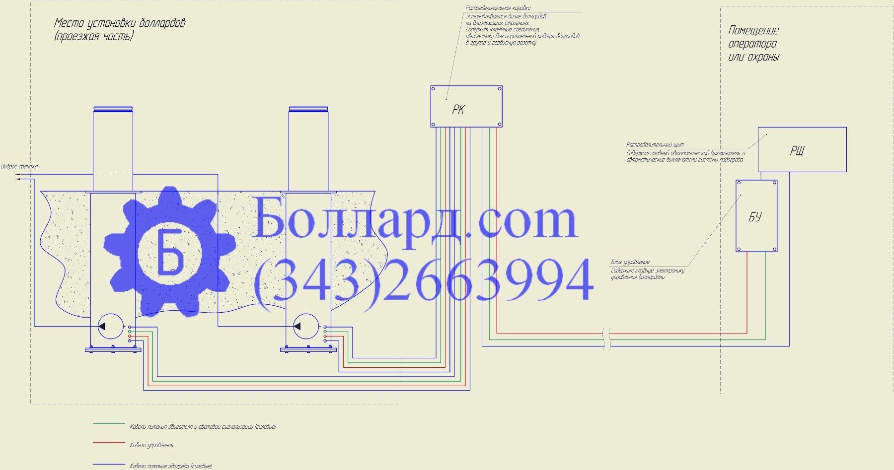 Структурная схема боллардов